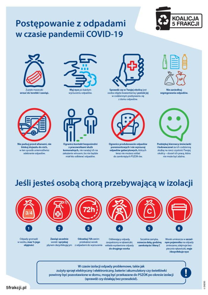 Plakat postępowanie z odpadami w czasie pandemii COVID-19